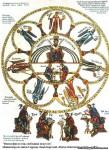 7 (семь) смертных грехов и противоположные им 7 (семь) добродетелей